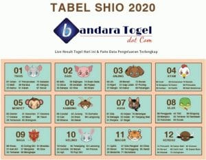Tabel Shio Togel 2020 Data Angka main
